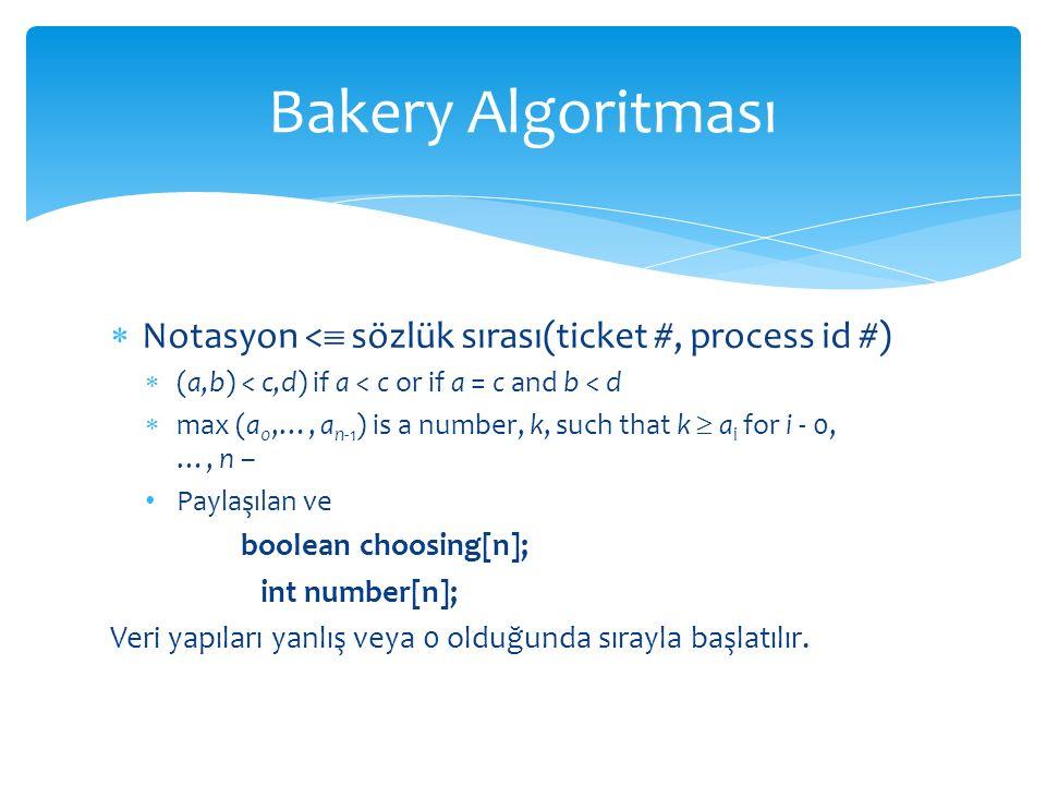  Notasyon <  sözlük sırası(ticket #, process id #)  (a,b) < c,d) if a < c or if a = c and b < d  max (a 0,…, a n-1 ) is a number, k, such that k  a i for i - 0, …, n – Paylaşılan ve boolean choosing[n]; int number[n]; Veri yapıları yanlış veya 0 olduğunda sırayla başlatılır.