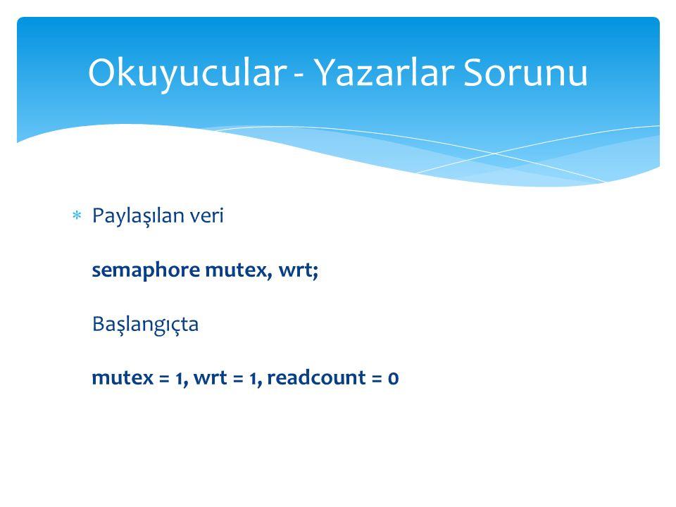  Paylaşılan veri semaphore mutex, wrt; Başlangıçta mutex = 1, wrt = 1, readcount = 0 Okuyucular - Yazarlar Sorunu