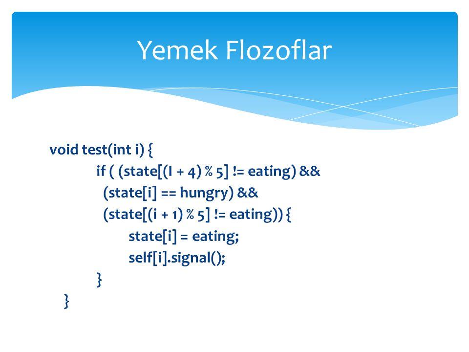 void test(int i) { if ( (state[(I + 4) % 5] != eating) && (state[i] == hungry) && (state[(i + 1) % 5] != eating)) { state[i] = eating; self[i].signal(); } Yemek Flozoflar