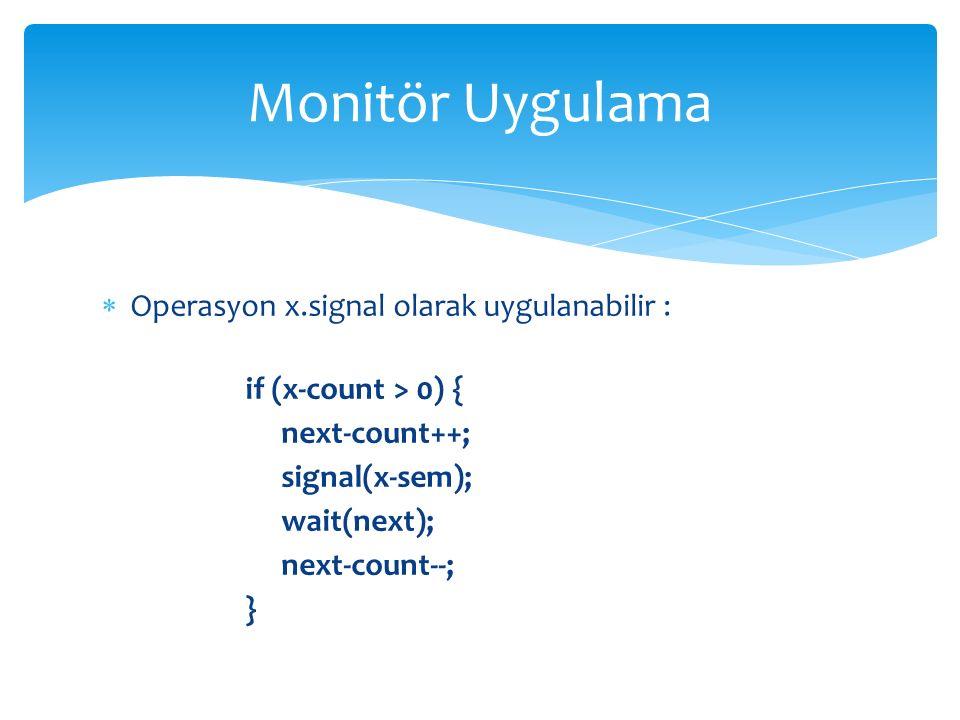  Operasyon x.signal olarak uygulanabilir : if (x-count > 0) { next-count++; signal(x-sem); wait(next); next-count--; } Monitör Uygulama