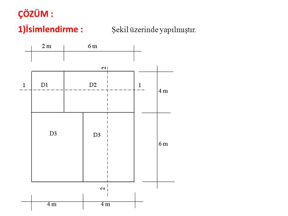 2) Cins tayini D1 için m = 4/2 = 2 D2 için m = 6/4 = 1,5 D3 için m = 6/4 =1,5 bütün döşemeler iki doğrultuda çalışan (dal ) döşemedir.