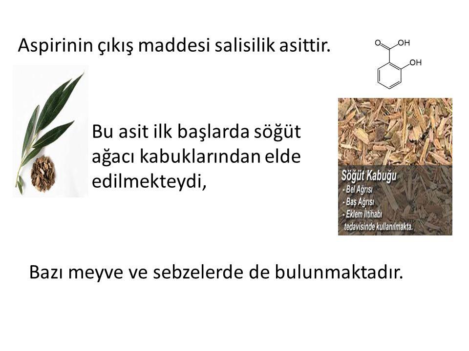 Aspirinin çıkış maddesi salisilik asittir. Bu asit ilk başlarda söğüt ağacı kabuklarından elde edilmekteydi, Bazı meyve ve sebzelerde de bulunmaktadır