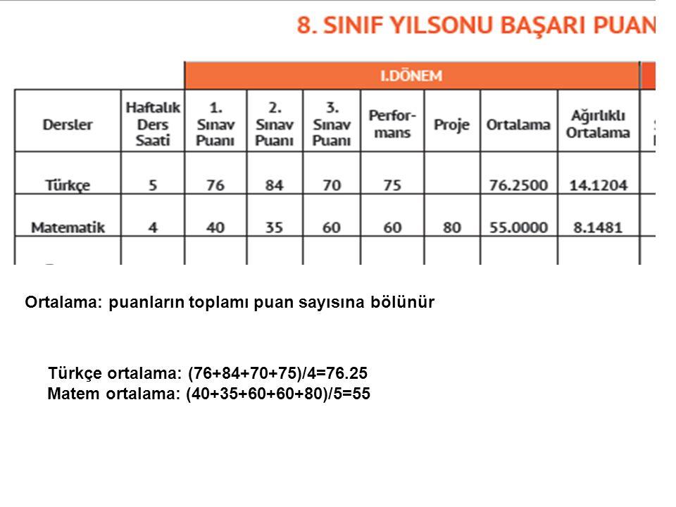 Ortalama: puanların toplamı puan sayısına bölünür Türkçe ortalama: (76+84+70+75)/4=76.25 Matem ortalama: (40+35+60+60+80)/5=55