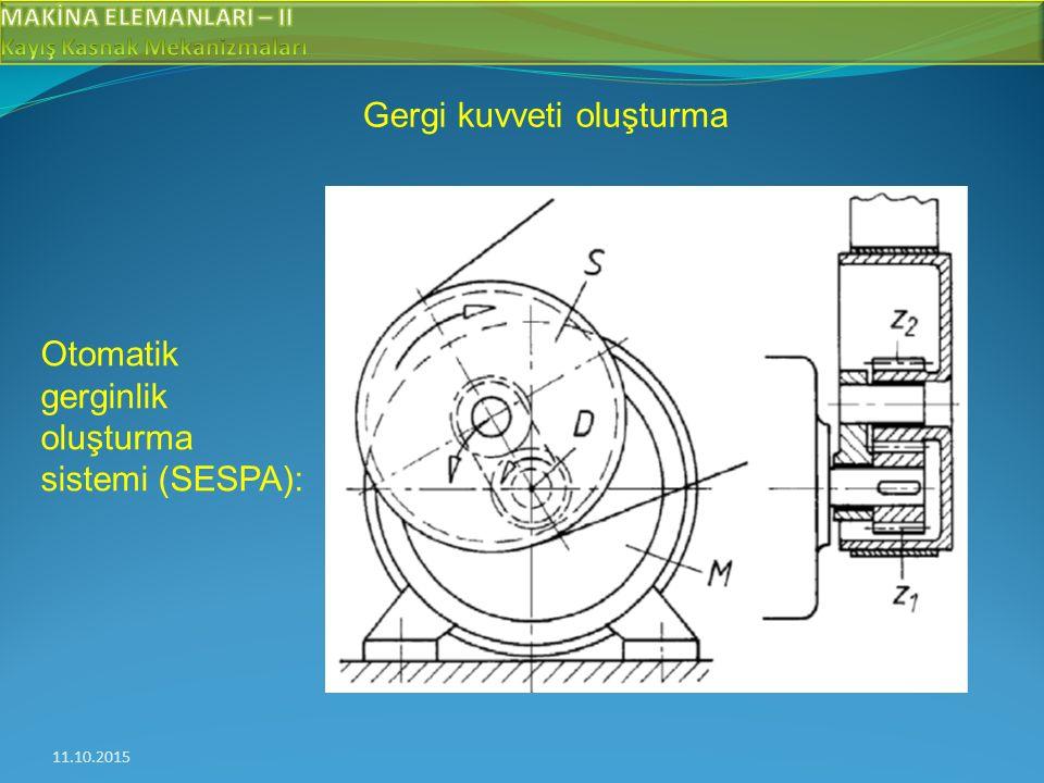 11.10.2015 Gergi kuvveti oluşturma Otomatik gerginlik oluşturma sistemi (SESPA):