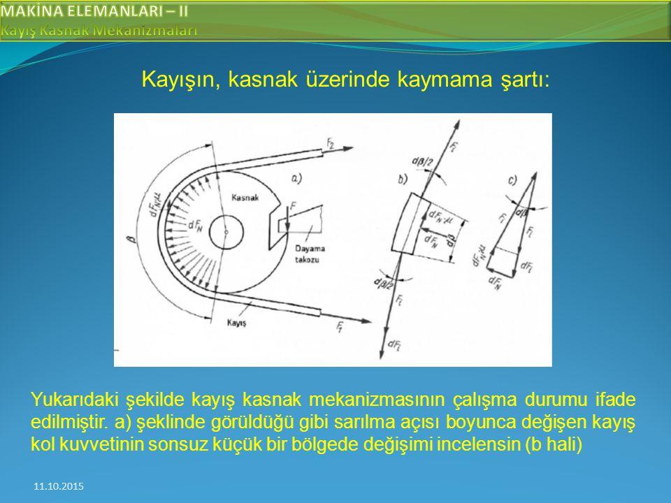11.10.2015 Kayışın, kasnak üzerinde kaymama şartı: Yukarıdaki şekilde kayış kasnak mekanizmasının çalışma durumu ifade edilmiştir.
