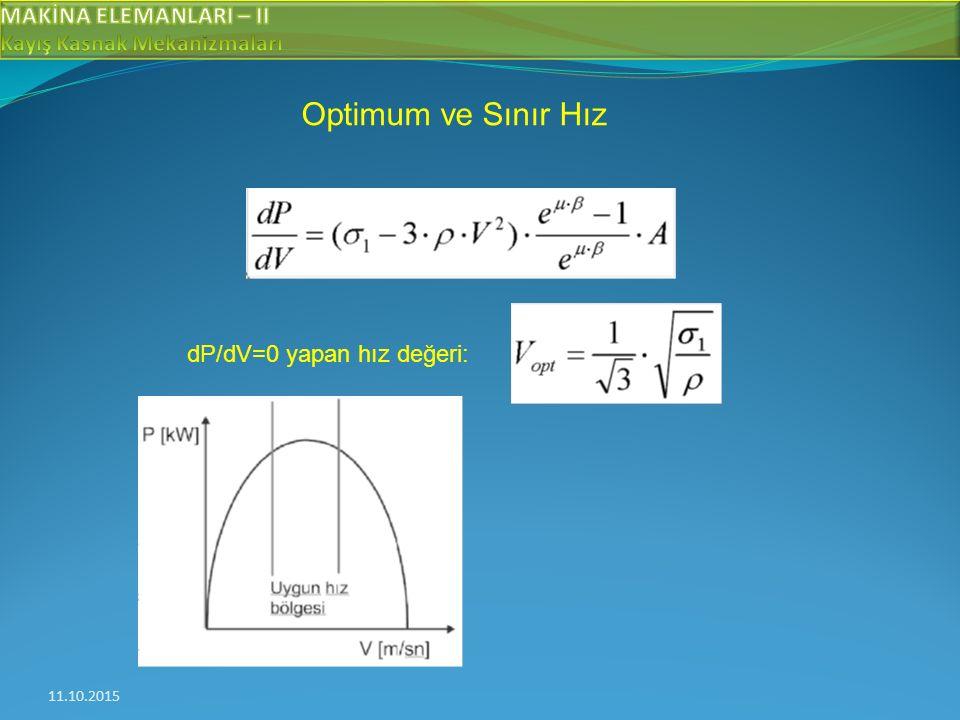 11.10.2015 Optimum ve Sınır Hız dP/dV=0 yapan hız değeri: