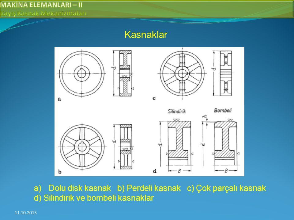 11.10.2015 Kasnaklar a)Dolu disk kasnak b) Perdeli kasnak c) Çok parçalı kasnak d) Silindirik ve bombeli kasnaklar