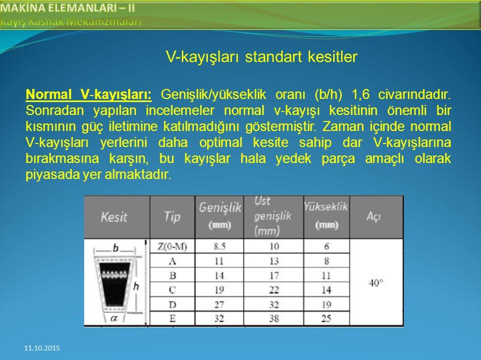 11.10.2015 V-kayışları standart kesitler Normal V ‐ kayışları: Genişlik/yükseklik oranı (b/h) 1,6 civarındadır.