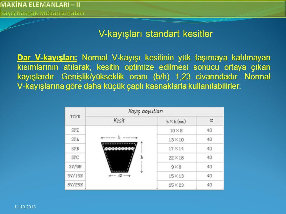11.10.2015 V-kayışları standart kesitler Dar V ‐ kayışları: Normal V ‐ kayışı kesitinin yük taşımaya katılmayan kısımlarının atılarak, kesitin optimize edilmesi sonucu ortaya çıkan kayışlardır.