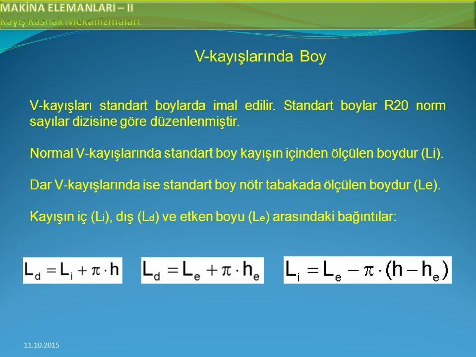 11.10.2015 V-kayışlarında Boy V ‐ kayışları standart boylarda imal edilir.