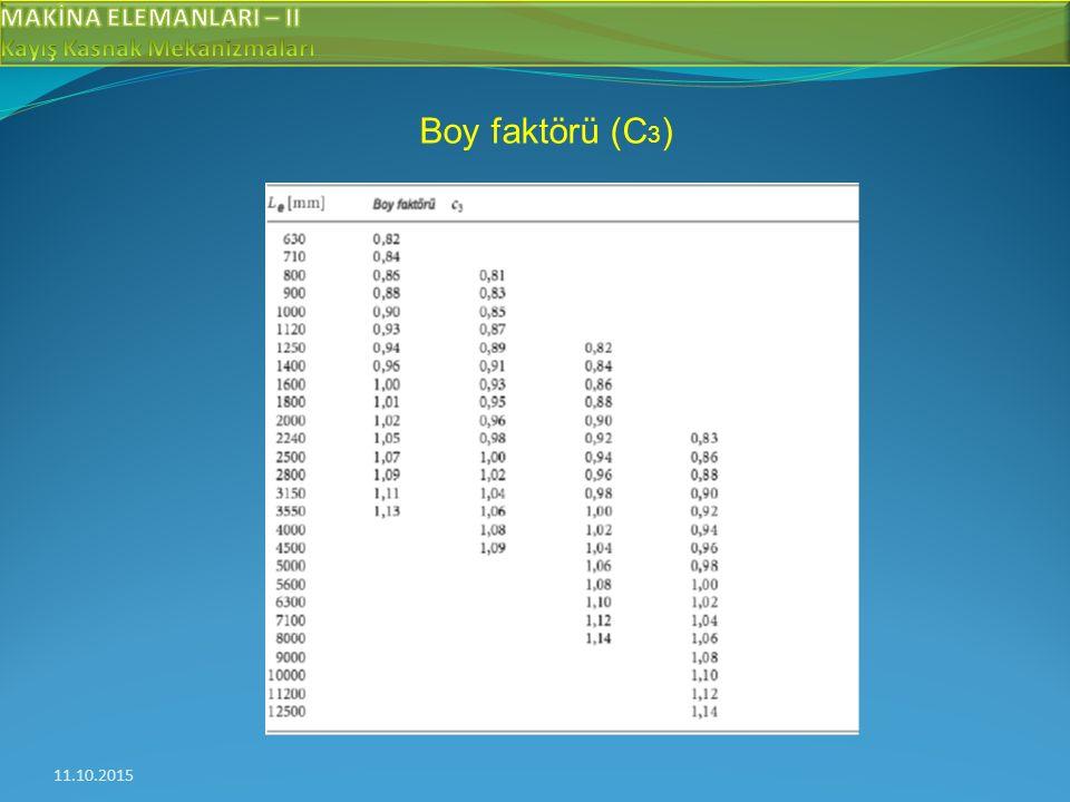 11.10.2015 Boy faktörü (C 3 )
