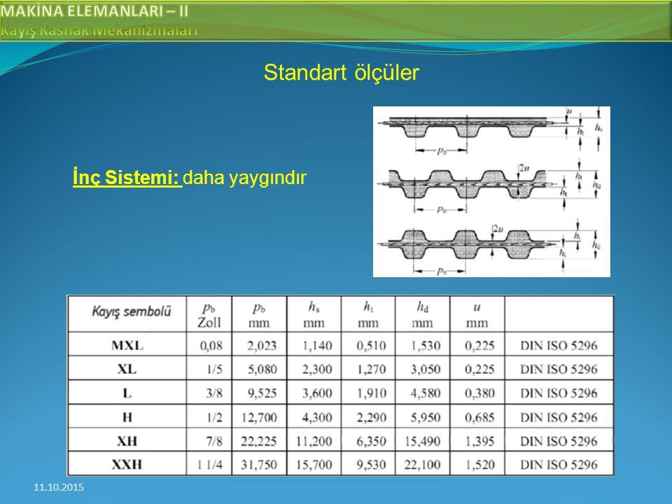 11.10.2015 Standart ölçüler İnç Sistemi: daha yaygındır