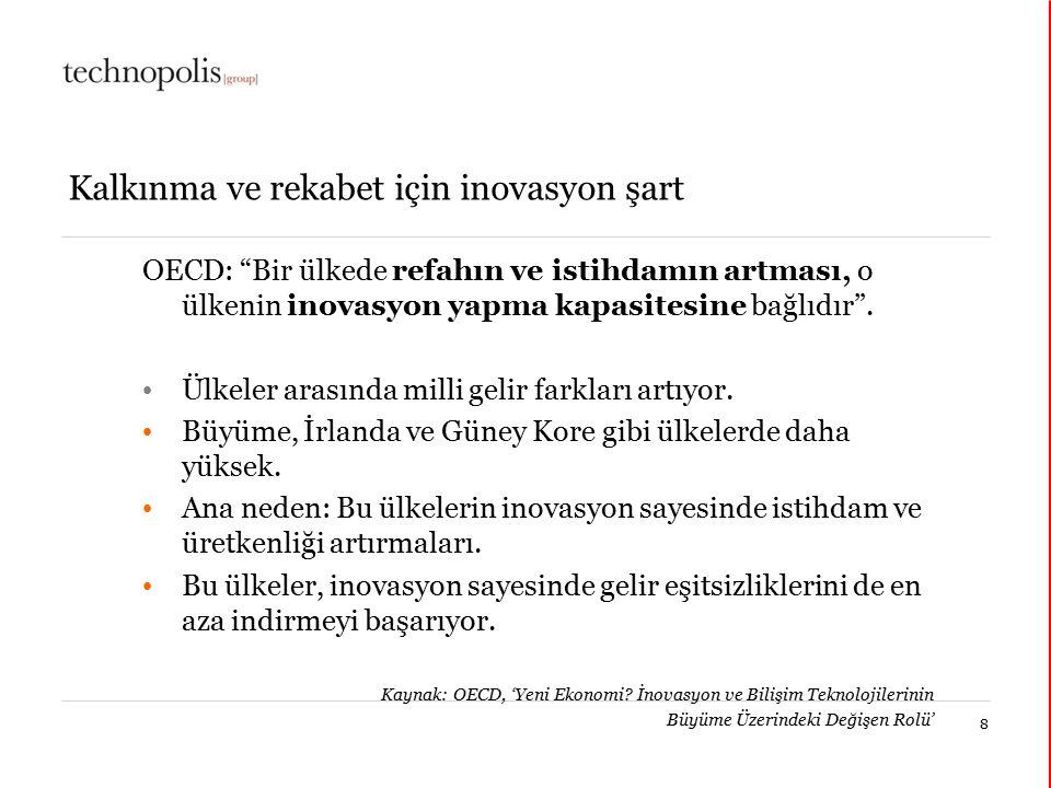 """11 octobre 20158 Kalkınma ve rekabet için inovasyon şart OECD: """"Bir ülkede refahın ve istihdamın artması, o ülkenin inovasyon yapma kapasitesine bağlı"""