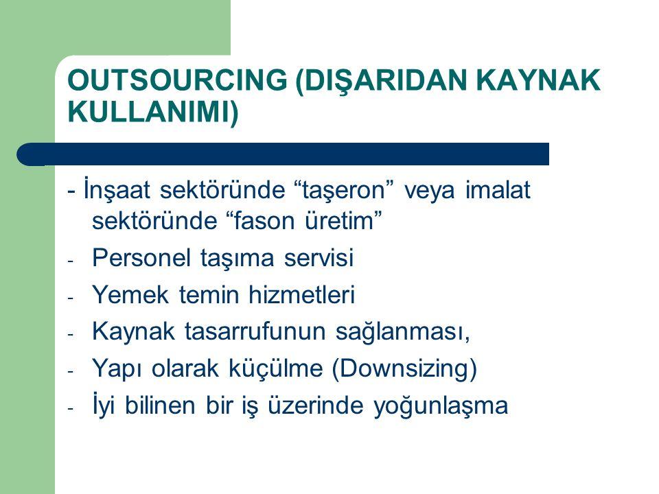 """OUTSOURCING (DIŞARIDAN KAYNAK KULLANIMI) - İnşaat sektöründe """"taşeron"""" veya imalat sektöründe """"fason üretim"""" - Personel taşıma servisi - Yemek temin h"""