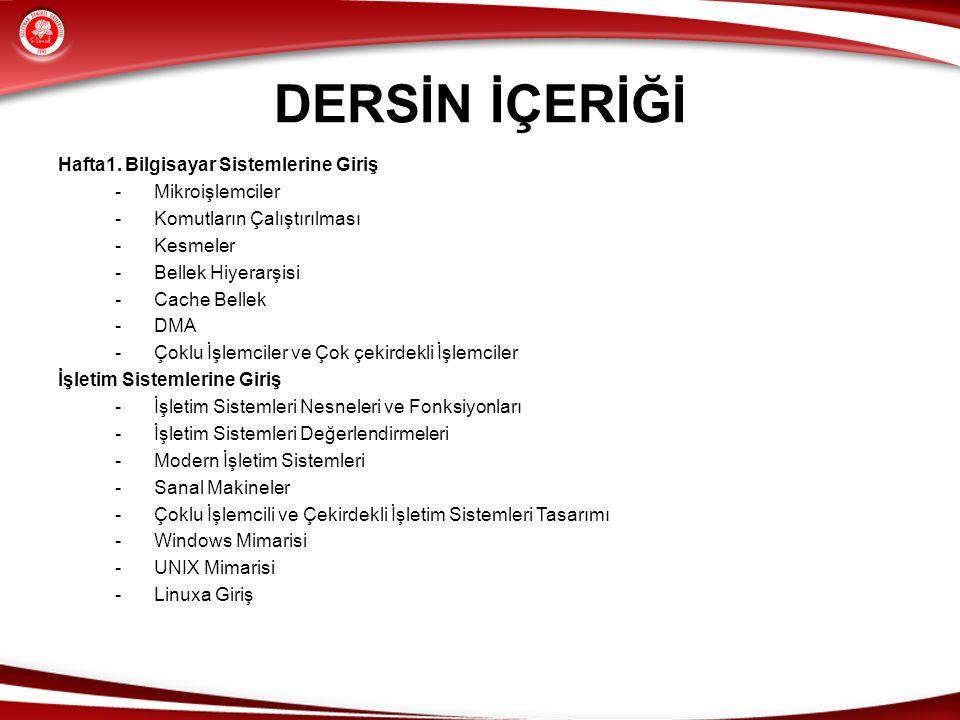 DERSİN İÇERİĞİ Hafta1.
