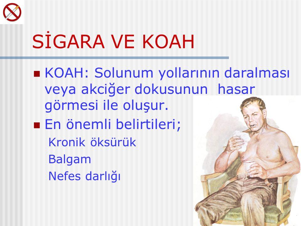 SİGARA VE KOAH KOAH: Solunum yollarının daralması veya akciğer dokusunun hasar görmesi ile oluşur.