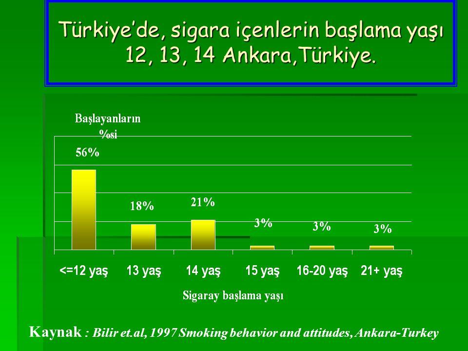 Türkiye'de, sigara içenlerin başlama yaşı 12, 13, 14 Ankara,Türkiye.