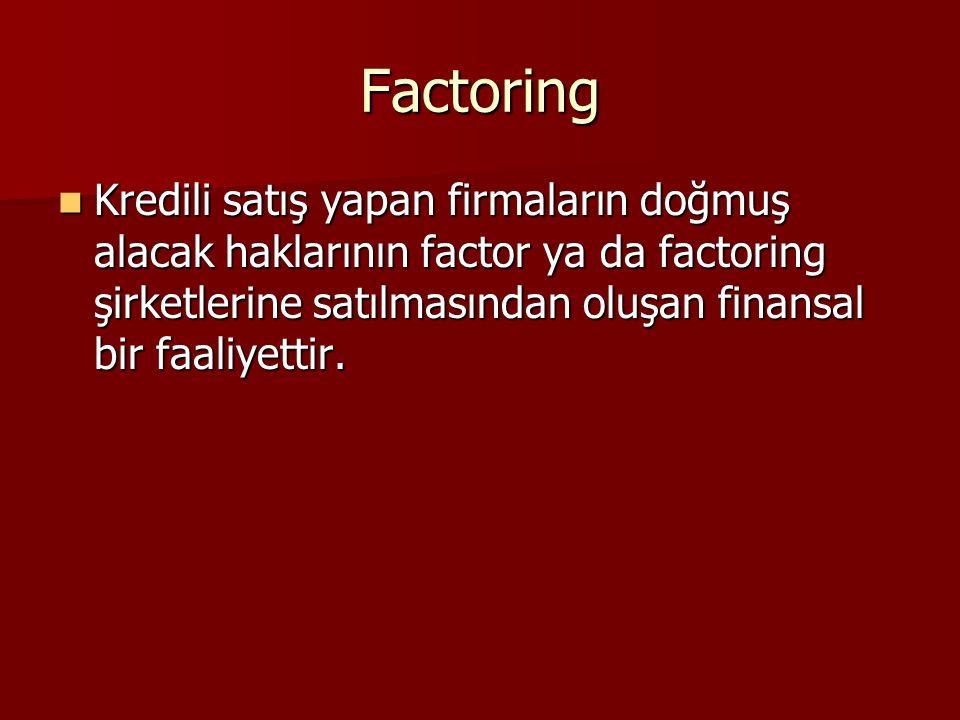 Factoring Kredili satış yapan firmaların doğmuş alacak haklarının factor ya da factoring şirketlerine satılmasından oluşan finansal bir faaliyettir.