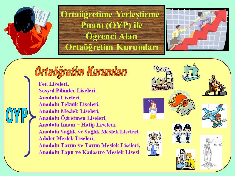 Ortaöğretime Yerleştirme Puanı (OYP) ile Öğrenci Alan Ortaöğretim Kurumları