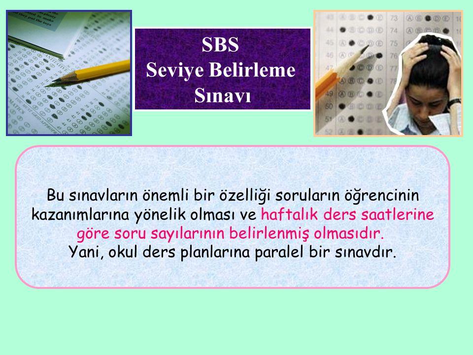 SBS Seviye Belirleme Sınavı Soru Dağılımları TESTLER Haftalık Ders Saatleri SORU SAYISI 6.