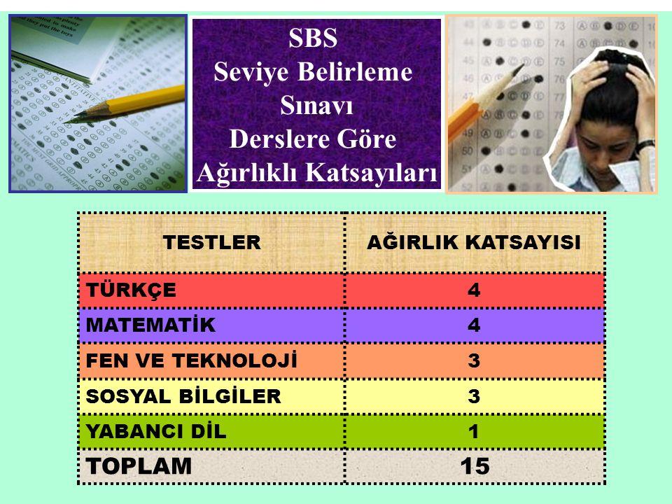 SBS Seviye Belirleme Sınavı Derslere Göre Ağırlıklı Katsayıları TESTLERAĞIRLIK KATSAYISI TÜRKÇE4 MATEMATİK4 FEN VE TEKNOLOJİ3 SOSYAL BİLGİLER3 YABANCI DİL1 TOPLAM 15