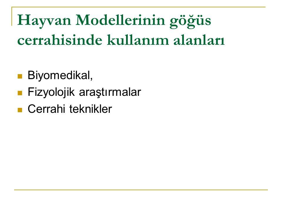 Rat Modelleri: Diğer modeller Post-obstructive pulmoner hipertansiyon modeli Torakotomi sonrası kronik ağrı modeli Pnömotoraks modeli