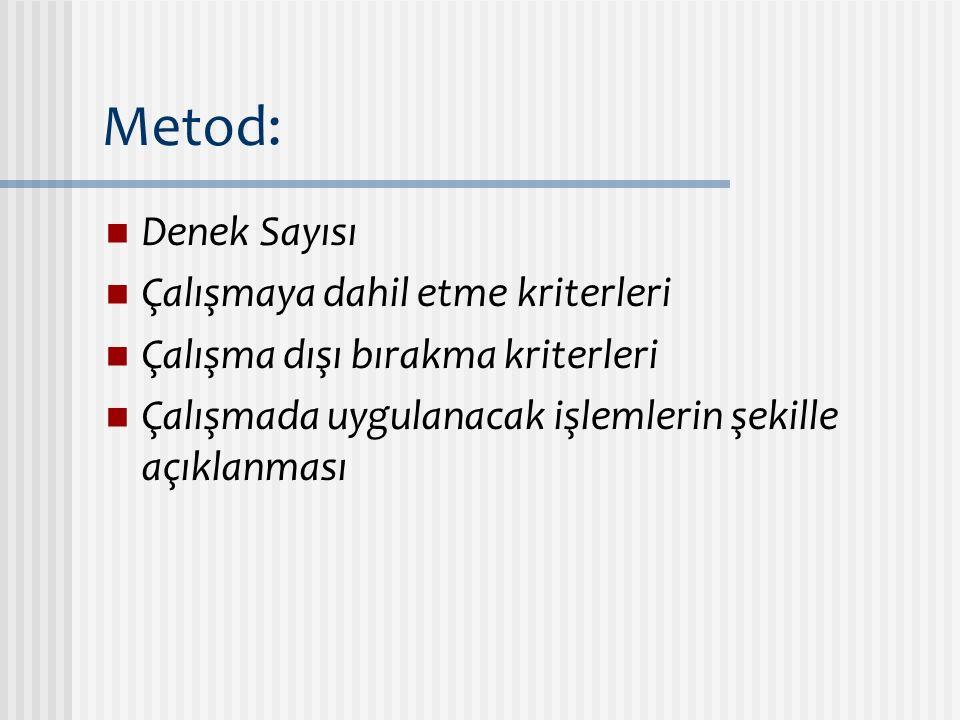 Metod: Denek Sayısı Çalışmaya dahil etme kriterleri Çalışma dışı bırakma kriterleri Çalışmada uygulanacak işlemlerin şekille açıklanması