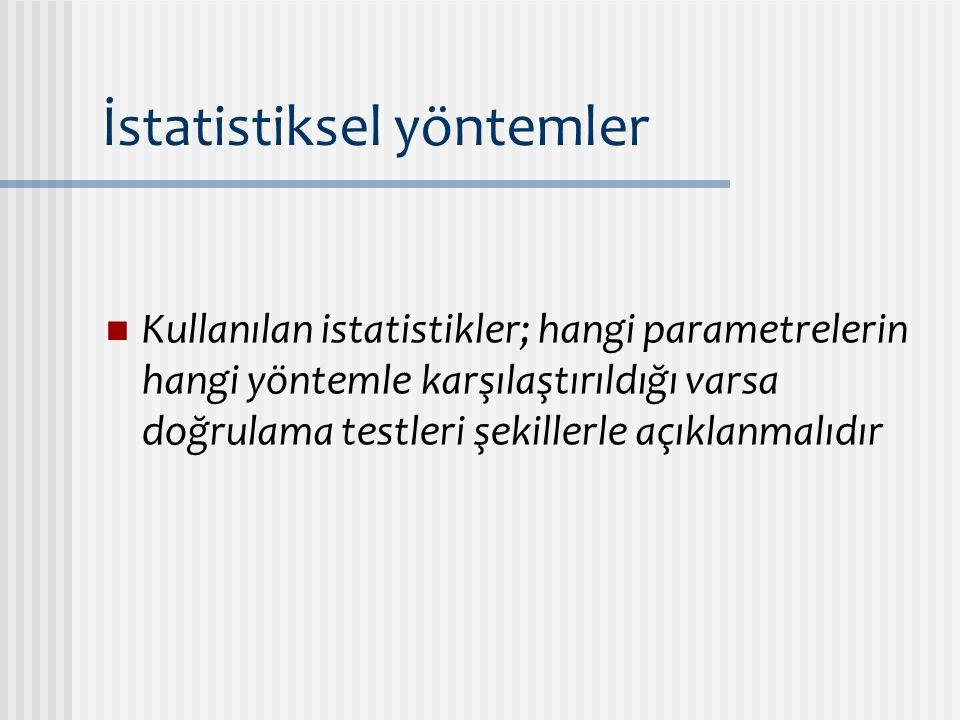 İstatistiksel yöntemler Kullanılan istatistikler; hangi parametrelerin hangi yöntemle karşılaştırıldığı varsa doğrulama testleri şekillerle açıklanmal