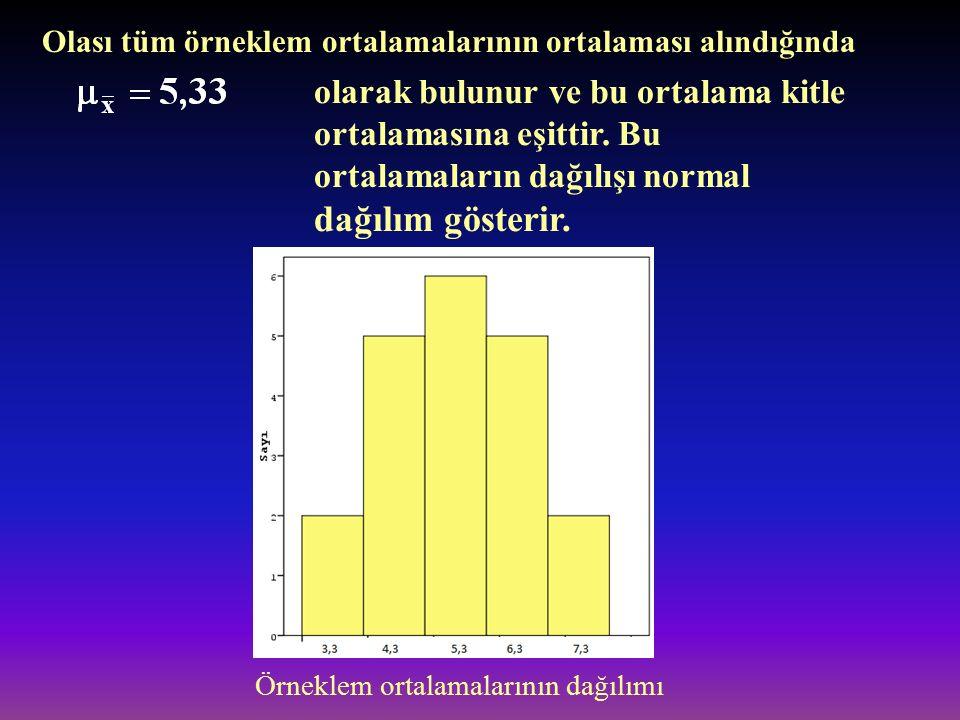 Olası tüm örneklem ortalamalarının ortalaması alındığında olarak bulunur ve bu ortalama kitle ortalamasına eşittir. Bu ortalamaların dağılışı normal d