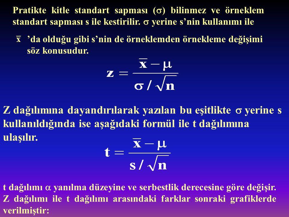 Pratikte kitle standart sapması (  ) bilinmez ve örneklem standart sapması s ile kestirilir.  yerine s'nin kullanımı ile Z dağılımına dayandırılarak
