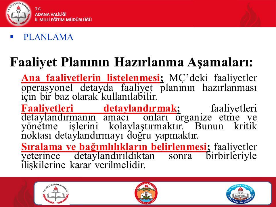 T.C. ADANA VALİLİĞİ İL MİLLİ EĞİTİM MÜDÜRLÜĞÜ  PLANLAMA Faaliyet Planının Hazırlanma Aşamaları: Ana faaliyetlerin listelenmesi; MÇ'deki faaliyetler o