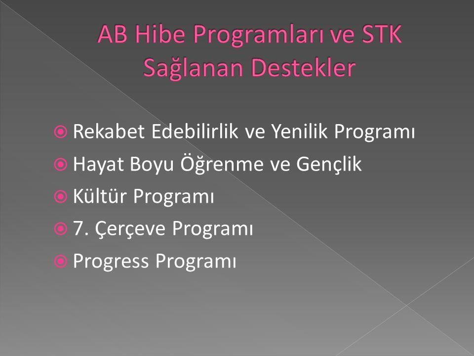  Rekabet Edebilirlik ve Yenilik Programı  Hayat Boyu Öğrenme ve Gençlik  Kültür Programı  7.