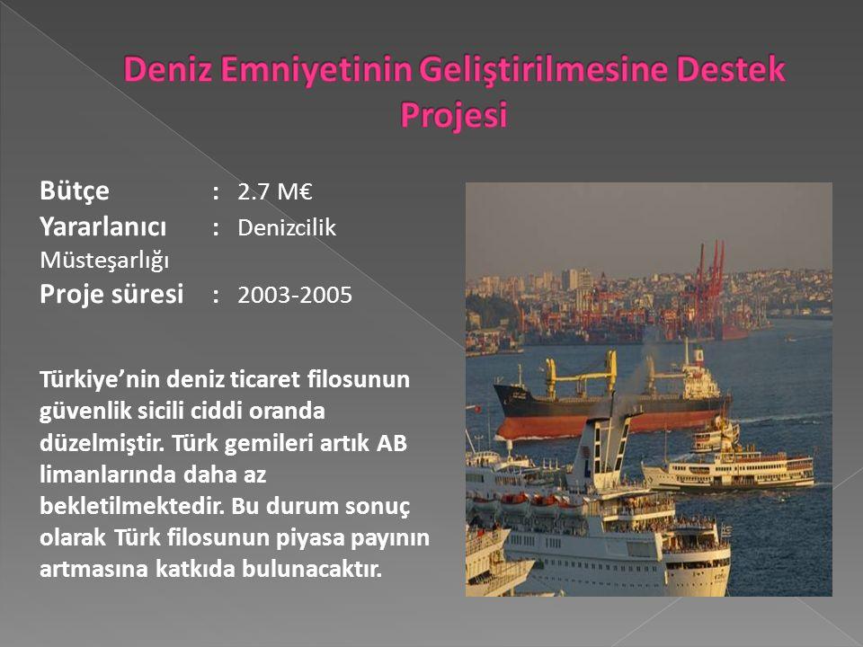 Bütçe : 2.7 M€ Yararlanıcı : Denizcilik Müsteşarlığı Proje süresi : 2003-2005 Türkiye'nin deniz ticaret filosunun güvenlik sicili ciddi oranda düzelmiştir.