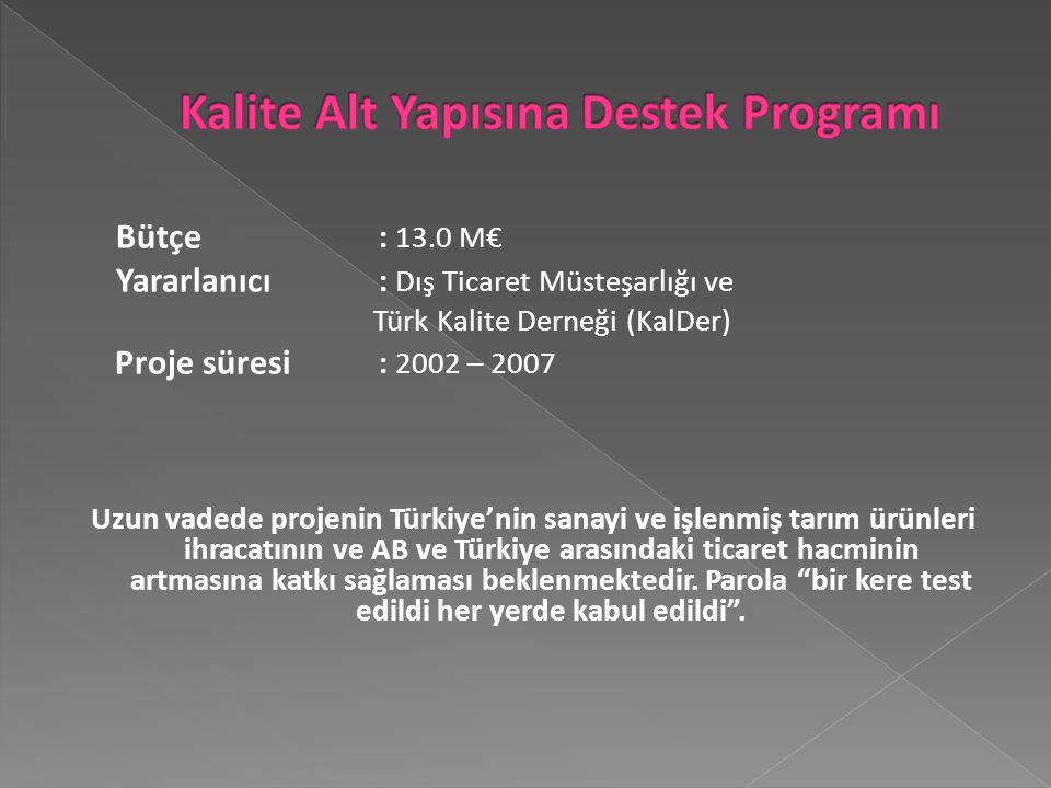 Bütçe : 13.0 M€ Yararlanıcı : Dış Ticaret Müsteşarlığı ve Türk Kalite Derneği (KalDer) Proje süresi : 2002 – 2007 Uzun vadede projenin Türkiye'nin sanayi ve işlenmiş tarım ürünleri ihracatının ve AB ve Türkiye arasındaki ticaret hacminin artmasına katkı sağlaması beklenmektedir.