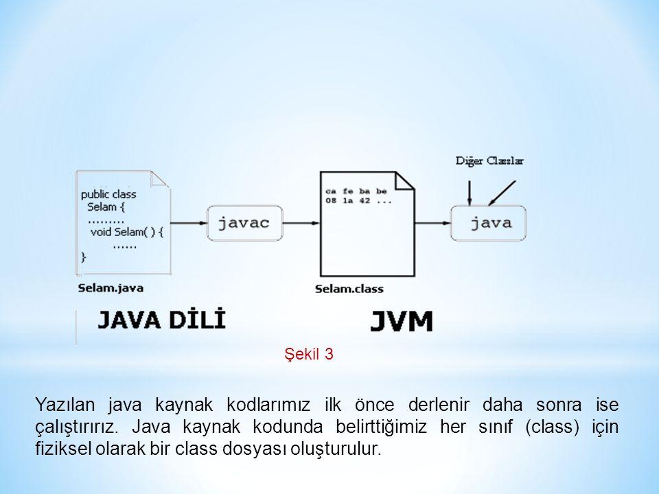 Şekil 3 Yazılan java kaynak kodlarımız ilk önce derlenir daha sonra ise çalıştırırız. Java kaynak kodunda belirttiğimiz her sınıf (class) için fizikse