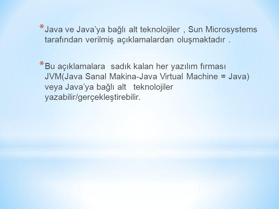 * Java ve Java'ya bağlı alt teknolojiler, Sun Microsystems tarafından verilmiş açıklamalardan oluşmaktadır. * Bu açıklamalara sadık kalan her yazılım