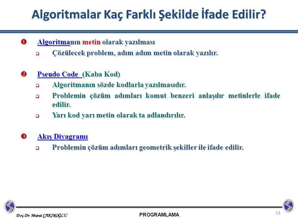 PROGRAMLAMA Doç.Dr. Murat ÇAKIROĞLU 14 Algoritmalar Kaç Farklı Şekilde İfade Edilir?  Algoritmanın metin olarak yazılması Algoritma  Çözülecek probl