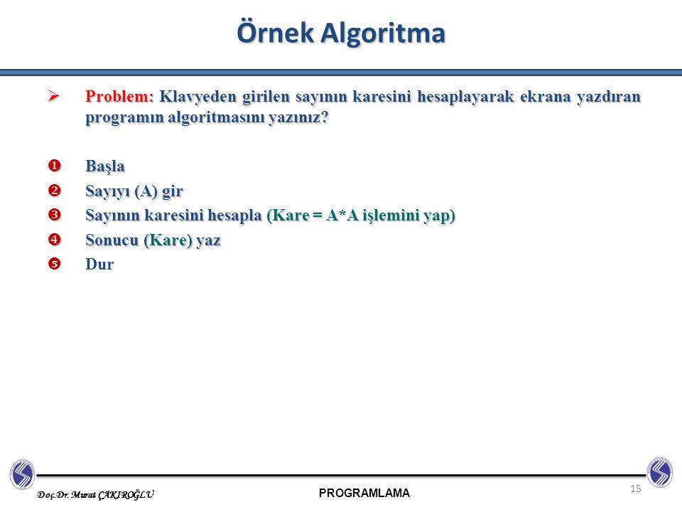 PROGRAMLAMA Doç.Dr. Murat ÇAKIROĞLU 15 Örnek Algoritma  Problem: Klavyeden girilen sayının karesini hesaplayarak ekrana yazdıran programın algoritmas