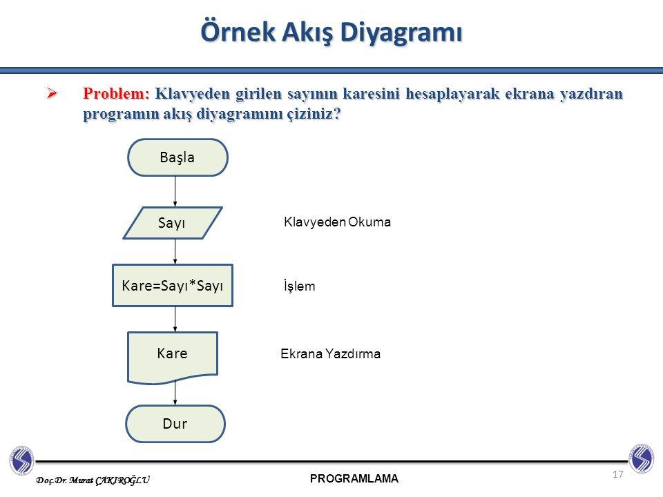 PROGRAMLAMA Doç.Dr. Murat ÇAKIROĞLU 17 Örnek Akış Diyagramı  Problem: Klavyeden girilen sayının karesini hesaplayarak ekrana yazdıran programın akış