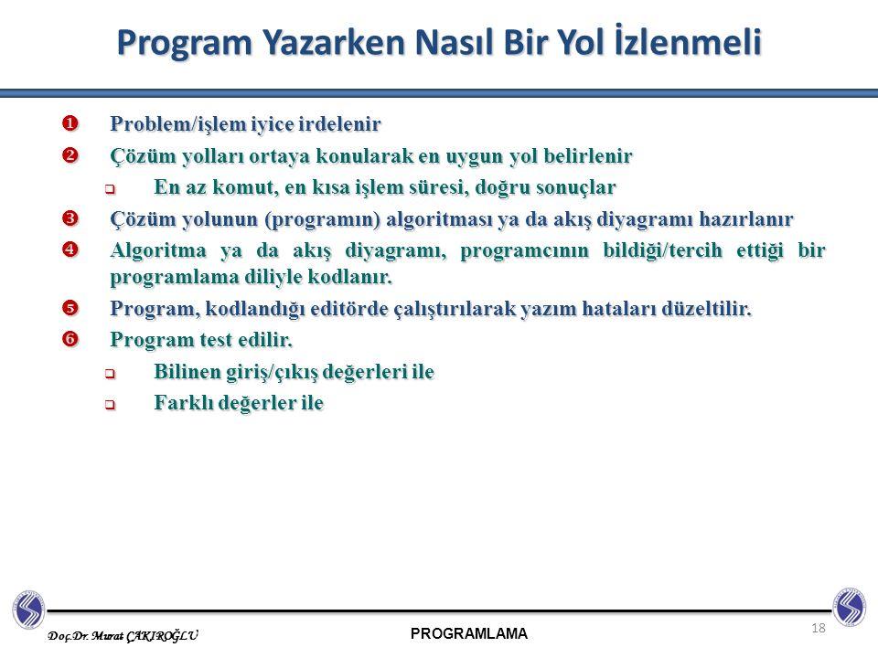 PROGRAMLAMA Doç.Dr. Murat ÇAKIROĞLU 18 Program Yazarken Nasıl Bir Yol İzlenmeli  Problem/işlem iyice irdelenir  Çözüm yolları ortaya konularak en uy