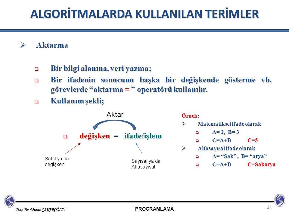 PROGRAMLAMA Doç.Dr. Murat ÇAKIROĞLU 24 ALGORİTMALARDA KULLANILAN TERİMLER  Aktarma  Bir bilgi alanına, veri yazma;  Bir ifadenin sonucunu başka bir