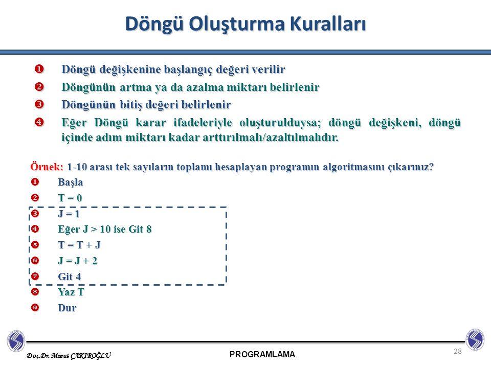 PROGRAMLAMA Doç.Dr. Murat ÇAKIROĞLU 28 Döngü Oluşturma Kuralları  Döngü değişkenine başlangıç değeri verilir  Döngünün artma ya da azalma miktarı be