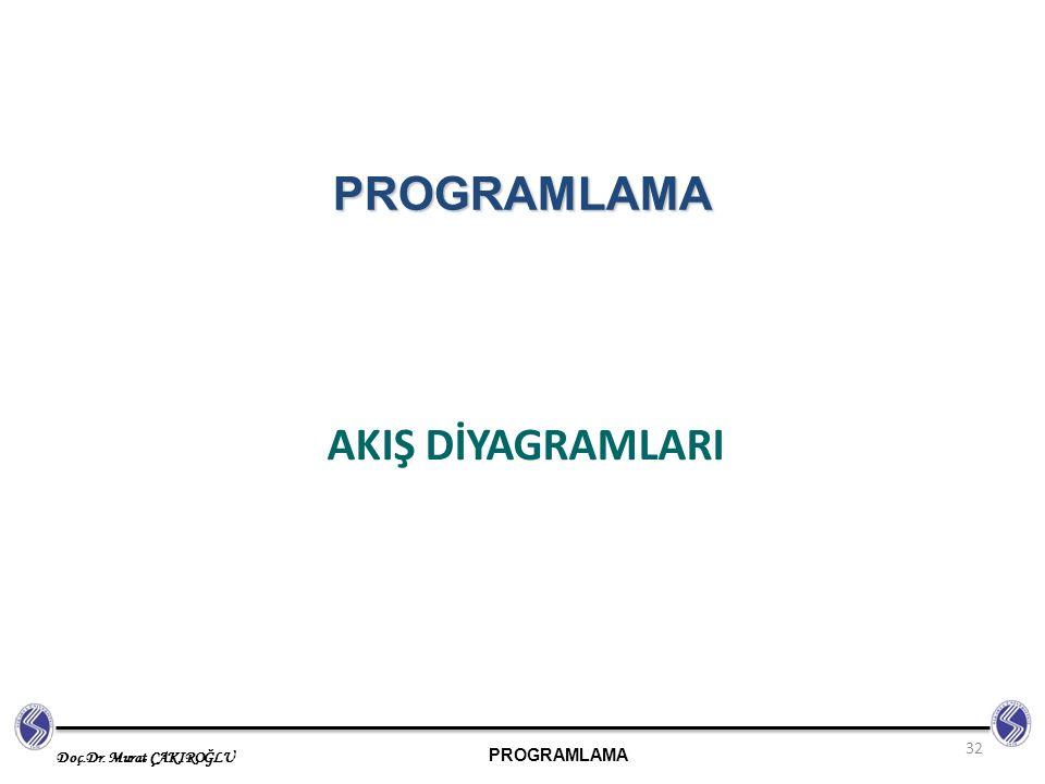 PROGRAMLAMA Doç.Dr. Murat ÇAKIROĞLU AKIŞ DİYAGRAMLARI 32 PROGRAMLAMA