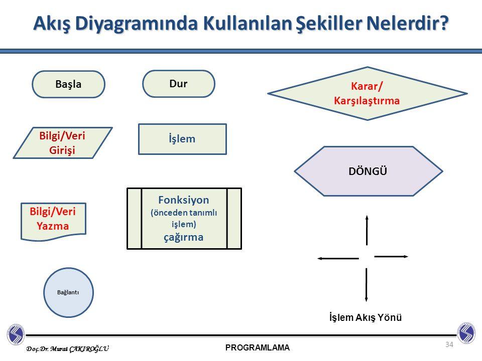 PROGRAMLAMA Doç.Dr. Murat ÇAKIROĞLU 34 Akış Diyagramında Kullanılan Şekiller Nelerdir? Başla Bilgi/Veri Girişi İşlem Bilgi/Veri Yazma Dur Karar/ Karşı