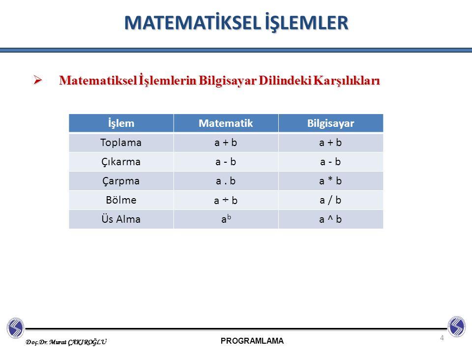 PROGRAMLAMA Doç.Dr. Murat ÇAKIROĞLU 4 MATEMATİKSEL İŞLEMLER  Matematiksel İşlemlerin Bilgisayar Dilindeki Karşılıkları İşlemMatematikBilgisayar Topla