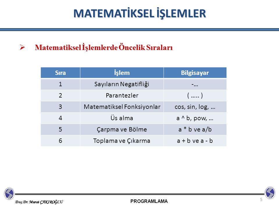 PROGRAMLAMA Doç.Dr. Murat ÇAKIROĞLU 5 MATEMATİKSEL İŞLEMLER  Matematiksel İşlemlerde Öncelik Sıraları SıraİşlemBilgisayar 1Sayıların Negatifliği-… 2P