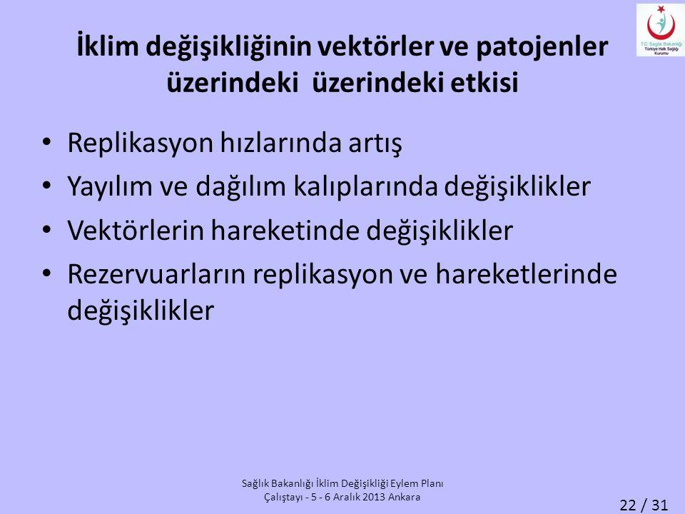 22 / 31 İklim değişikliğinin vektörler ve patojenler üzerindeki üzerindeki etkisi Replikasyon hızlarında artış Yayılım ve dağılım kalıplarında değişiklikler Vektörlerin hareketinde değişiklikler Rezervuarların replikasyon ve hareketlerinde değişiklikler Sağlık Bakanlığı İklim Değişikliği Eylem Planı Çalıştayı - 5 - 6 Aralık 2013 Ankara