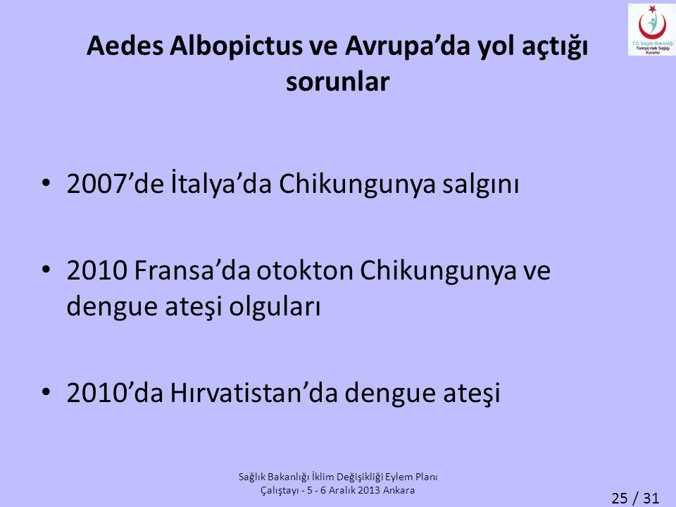 25 / 31 Aedes Albopictus ve Avrupa'da yol açtığı sorunlar 2007'de İtalya'da Chikungunya salgını 2010 Fransa'da otokton Chikungunya ve dengue ateşi olguları 2010'da Hırvatistan'da dengue ateşi Sağlık Bakanlığı İklim Değişikliği Eylem Planı Çalıştayı - 5 - 6 Aralık 2013 Ankara
