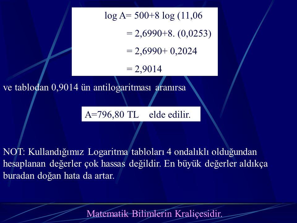 Matematik Bilimlerin Kraliçesidir. log A= 500+8 log (11,06 = 2,6990+8. (0,0253) = 2,6990+ 0,2024 = 2,9014 NOT: Kullandığımız Logaritma tabloları 4 ond
