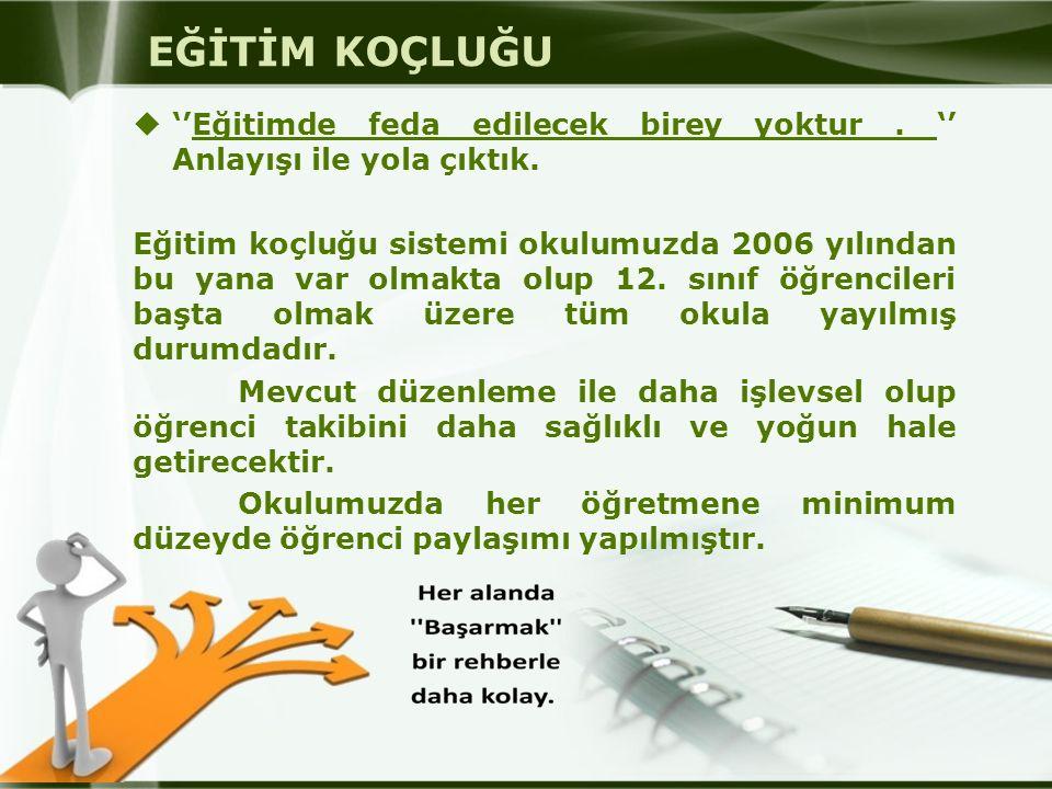 YGS-LYS BAŞARI ARTTIRMA EKİBİ Ömer DİCLE Müdür Baş.Yard.